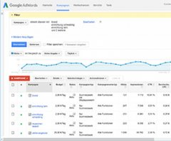 2015_12_muenchner_kindl_Suchmaschinenmarketing_SEM_Google_Adwords